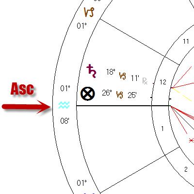 ASC Aquarius