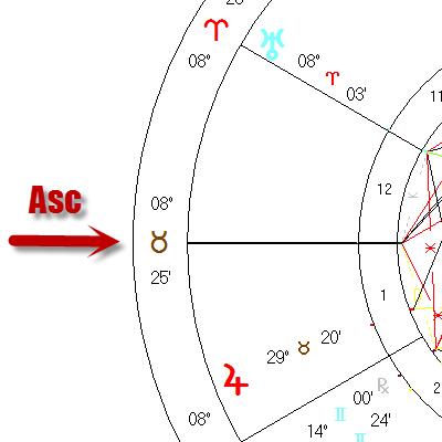 ASC Taurus