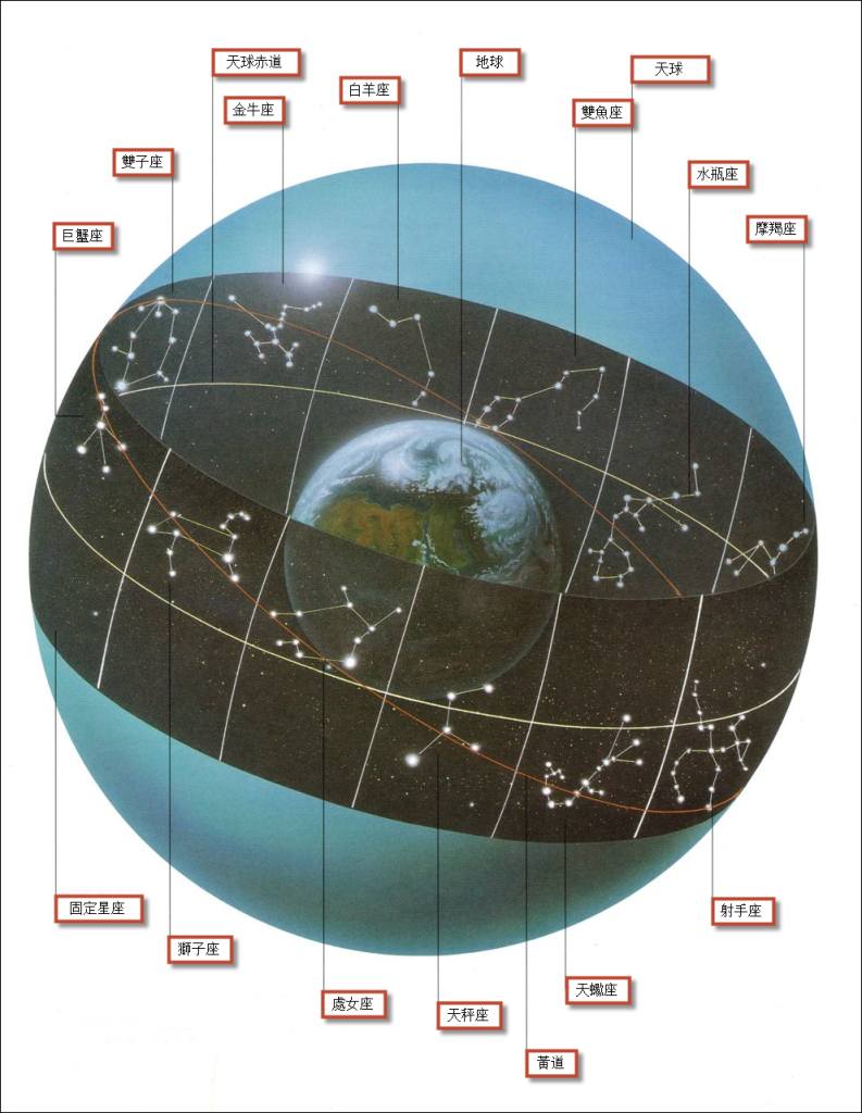 Ecliptic-with-earth