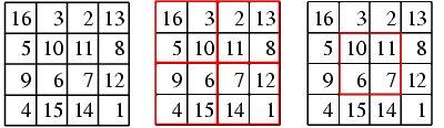 Durer squares
