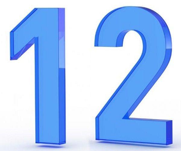 numerology  u2013 lubomir name