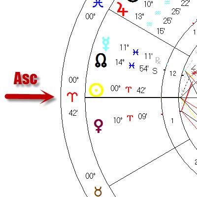 ASC Aries