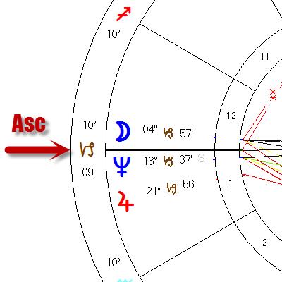 ASC Capricorn