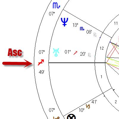 ASC Sagittarius
