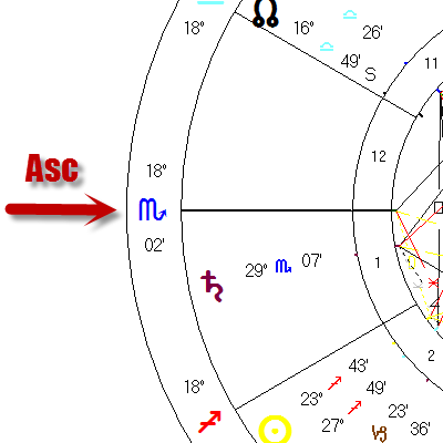 ASC Scorpio