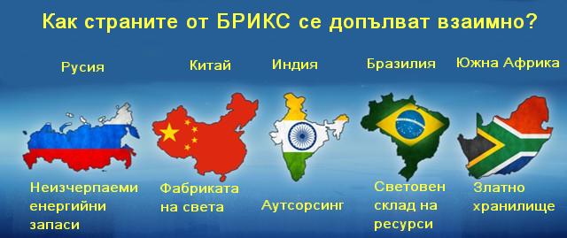 BRICS6