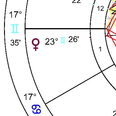 Венера в 1 дом