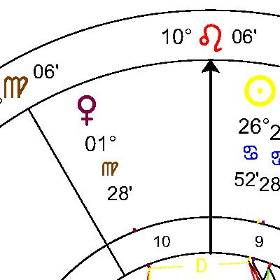 Венера в 10 дом