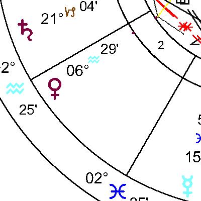 Венера в 2 дом