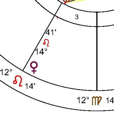Венера в 3 дом