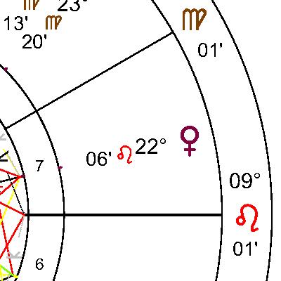 Венера в 7 дом