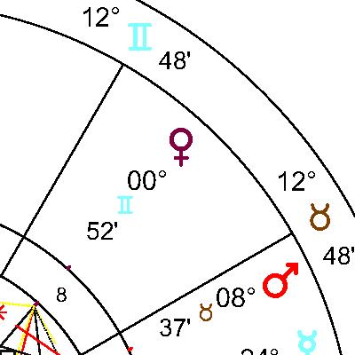 Венера в 8 дом