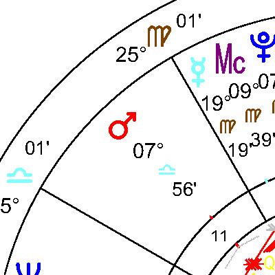 Марс в 11 дом