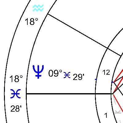 Нептун в 12 дом