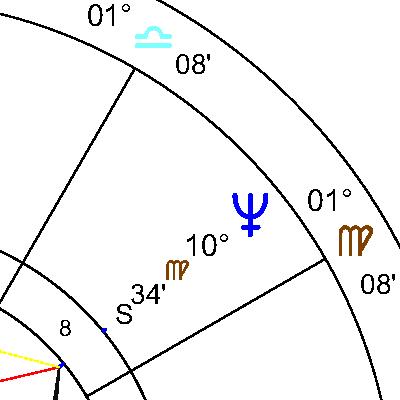 Нептун в 8 дом