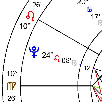 Плутон в 12 дом