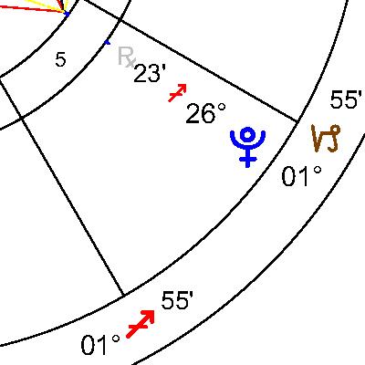 Плутон в 5 дом