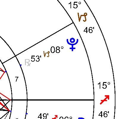 Плутон в 7 дом