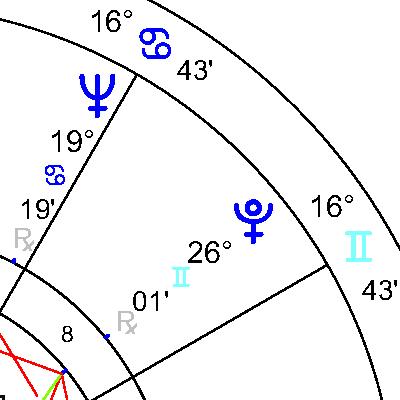 Плутон в 8 дом