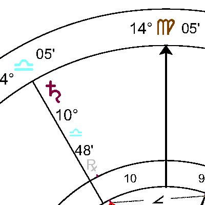 Сатурн в 10 дом