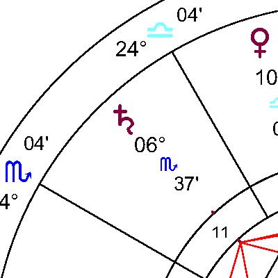 Сатурн в 11 дом