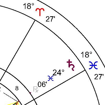Сатурн в 8 дом