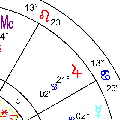 Юпитер в 8 дом